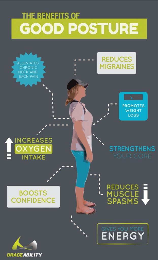 benefits-of-good-posture-infographic